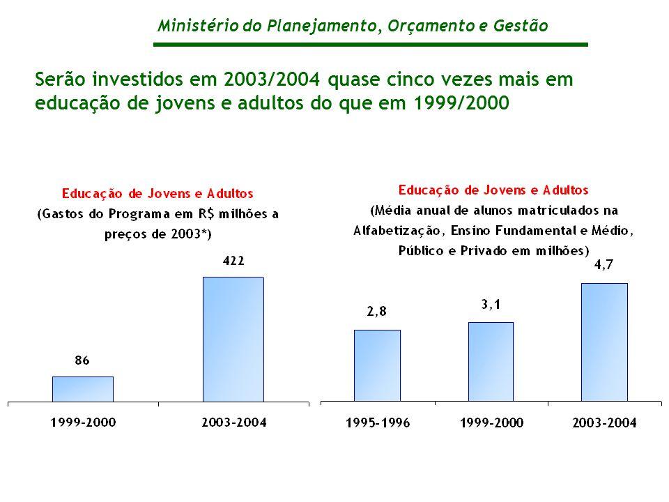 Ministério do Planejamento, Orçamento e Gestão Serão investidos em 2003/2004 quase cinco vezes mais em educação de jovens e adultos do que em 1999/2000