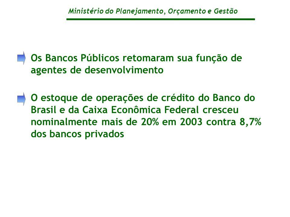 Ministério do Planejamento, Orçamento e Gestão Os Bancos Públicos retomaram sua função de agentes de desenvolvimento O estoque de operações de crédito do Banco do Brasil e da Caixa Econômica Federal cresceu nominalmente mais de 20% em 2003 contra 8,7% dos bancos privados