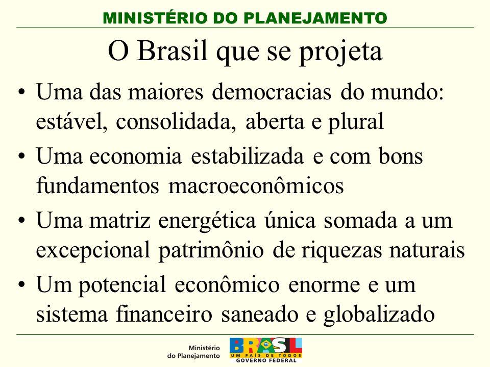 MINISTÉRIO DO PLANEJAMENTO O Brasil que se projeta Uma das maiores democracias do mundo: estável, consolidada, aberta e plural Uma economia estabilizada e com bons fundamentos macroeconômicos Uma matriz energética única somada a um excepcional patrimônio de riquezas naturais Um potencial econômico enorme e um sistema financeiro saneado e globalizado