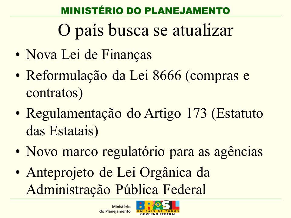 MINISTÉRIO DO PLANEJAMENTO O país busca se atualizar Nova Lei de Finanças Reformulação da Lei 8666 (compras e contratos) Regulamentação do Artigo 173 (Estatuto das Estatais) Novo marco regulatório para as agências Anteprojeto de Lei Orgânica da Administração Pública Federal