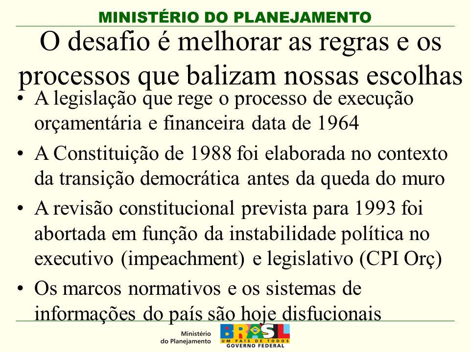 MINISTÉRIO DO PLANEJAMENTO O desafio é melhorar as regras e os processos que balizam nossas escolhas A legislação que rege o processo de execução orçamentária e financeira data de 1964 A Constituição de 1988 foi elaborada no contexto da transição democrática antes da queda do muro A revisão constitucional prevista para 1993 foi abortada em função da instabilidade política no executivo (impeachment) e legislativo (CPI Orç) Os marcos normativos e os sistemas de informações do país são hoje disfucionais