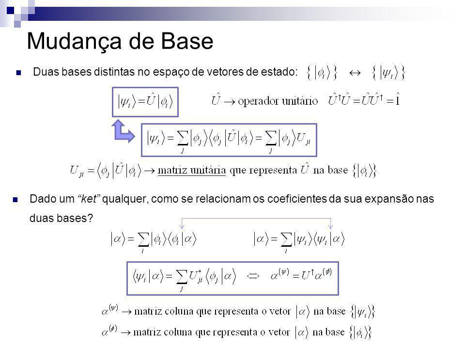 Mudança de Base Duas bases distintas no espaço de vetores de estado: Dado um ket qualquer, como se relacionam os coeficientes da sua expansão nas duas