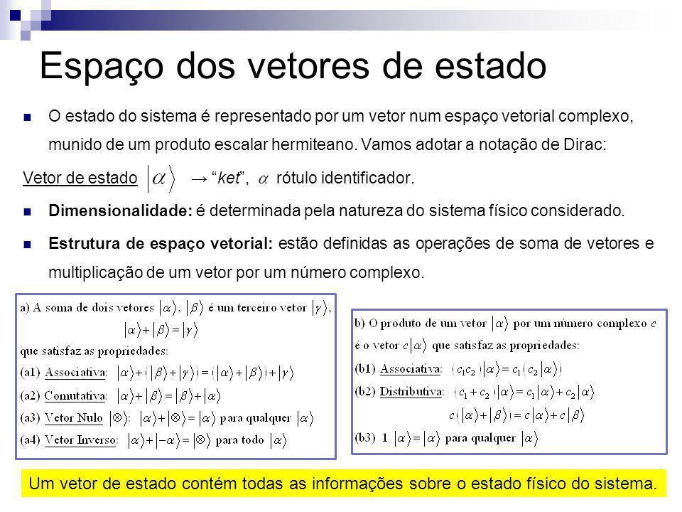 Espaço dos vetores de estado O estado do sistema é representado por um vetor num espaço vetorial complexo, munido de um produto escalar hermiteano. Va