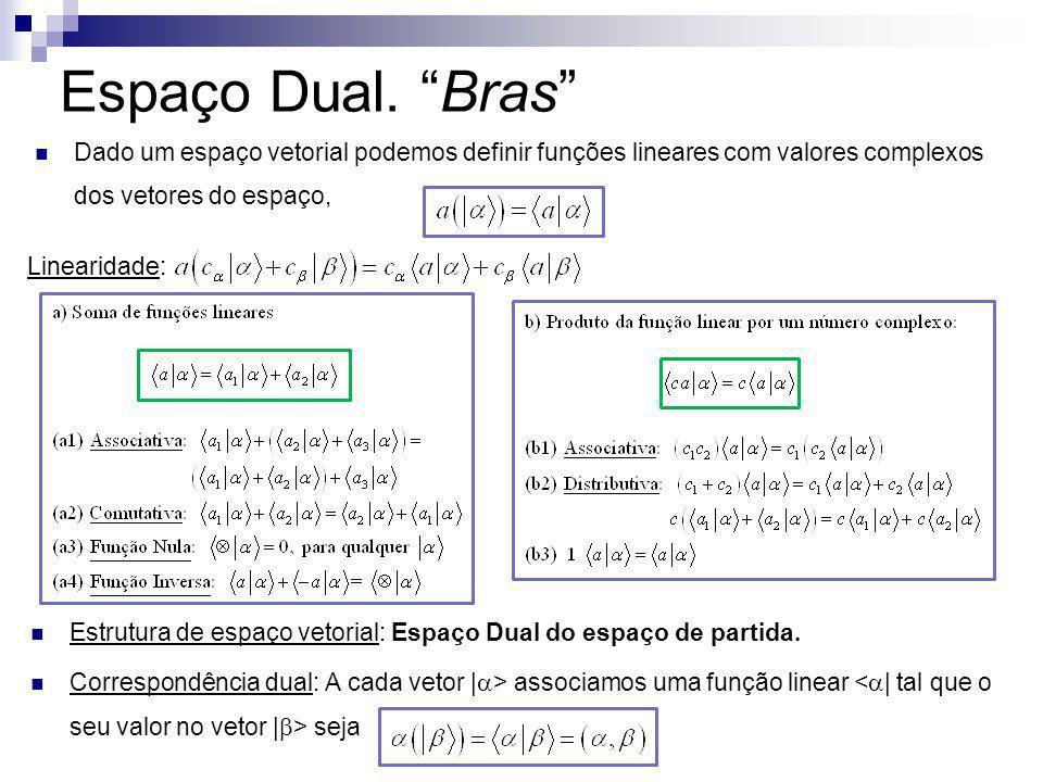 Espaço Dual. Bras Dado um espaço vetorial podemos definir funções lineares com valores complexos dos vetores do espaço, Linearidade: Estrutura de espa