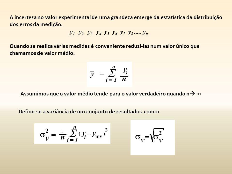 A incerteza no valor experimental de uma grandeza emerge da estatística da distribuição dos erros da medição. y 1 y 2 y 3 y 4 y 5 y 6 y 7 y 8..... y n