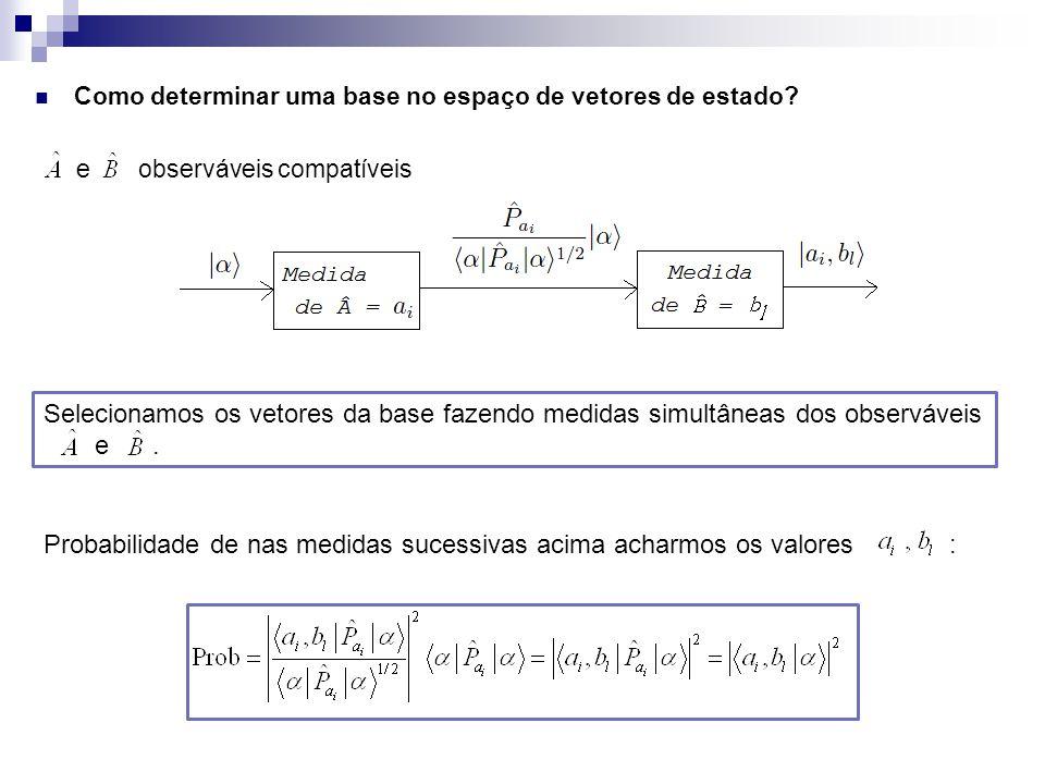 Como determinar uma base no espaço de vetores de estado? e observáveis compatíveis Selecionamos os vetores da base fazendo medidas simultâneas dos obs