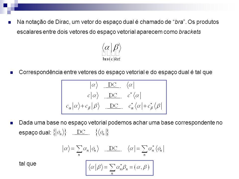 Na notação de Dirac, um vetor do espaço dual é chamado de bra. Os produtos escalares entre dois vetores do espaço vetorial aparecem como brackets Corr