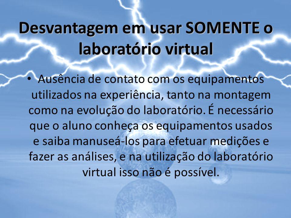 Desvantagem em usar SOMENTE o laboratório virtual Ausência de contato com os equipamentos utilizados na experiência, tanto na montagem como na evoluçã