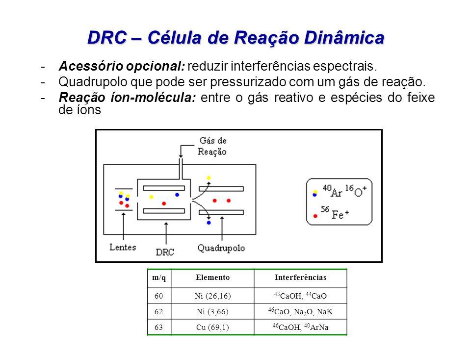 DRC – Célula de Reação Dinâmica m/qElementoInterferências 60Ni (26,16) 43 CaOH, 44 CaO 62Ni (3,66) 46 CaO, Na 2 O, NaK 63Cu (69,1) 46 CaOH, 40 ArNa -A