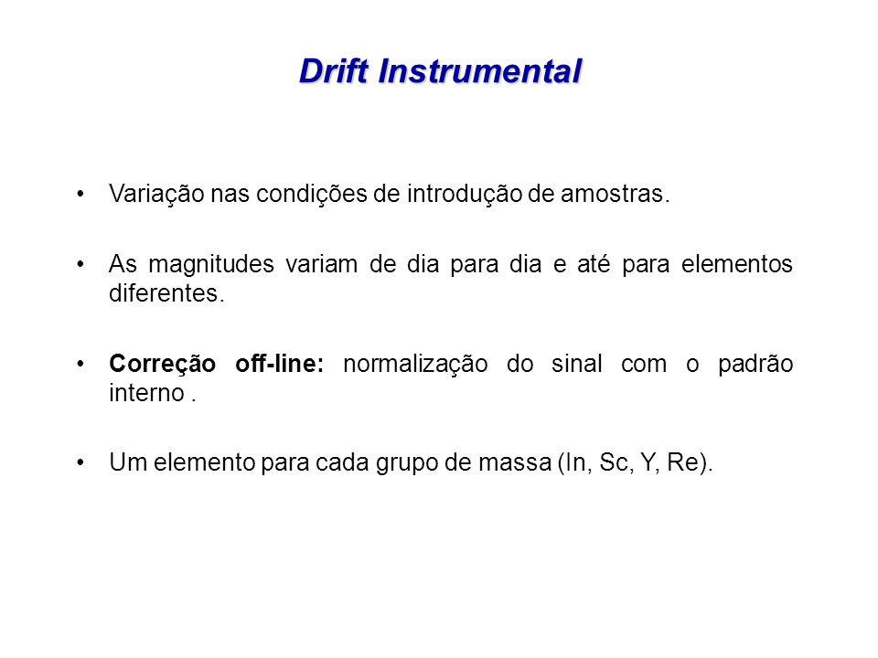 Drift Instrumental Variação nas condições de introdução de amostras. As magnitudes variam de dia para dia e até para elementos diferentes. Correção of