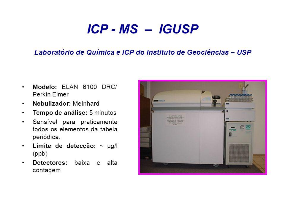 Modelo: ELAN 6100 DRC/ Perkin Elmer Nebulizador: Meinhard Tempo de análise: 5 minutos Sensível para praticamente todos os elementos da tabela periódic