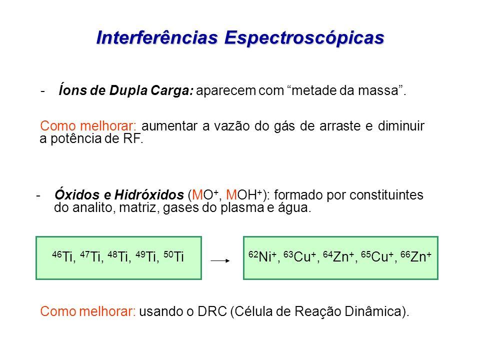 DRC – Célula de Reação Dinâmica m/qElementoInterferências 60Ni (26,16) 43 CaOH, 44 CaO 62Ni (3,66) 46 CaO, Na 2 O, NaK 63Cu (69,1) 46 CaOH, 40 ArNa -Acessório opcional: reduzir interferências espectrais.