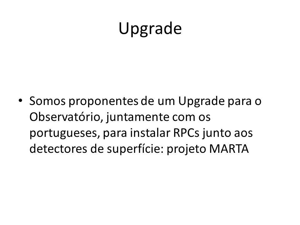 Upgrade Somos proponentes de um Upgrade para o Observatório, juntamente com os portugueses, para instalar RPCs junto aos detectores de superfície: projeto MARTA