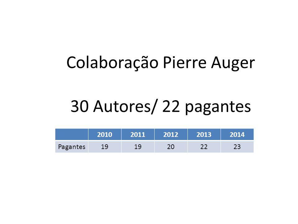 Colaboração Pierre Auger 30 Autores/ 22 pagantes 20102011201220132014 Pagantes19 202223