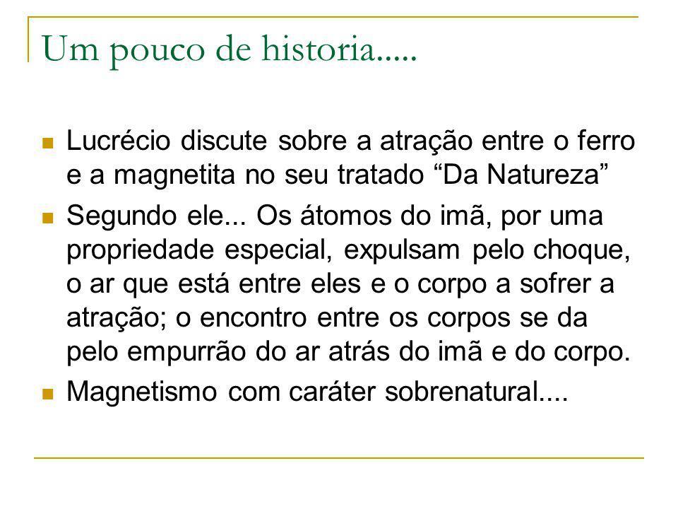 Um pouco de historia..... Lucrécio discute sobre a atração entre o ferro e a magnetita no seu tratado Da Natureza Segundo ele... Os átomos do imã, por