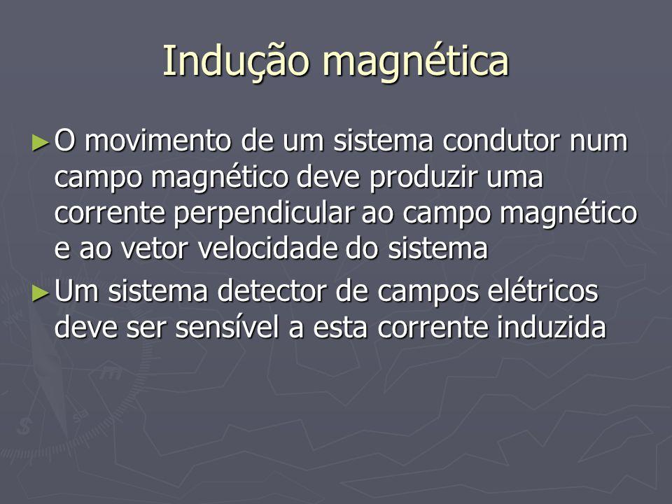 Indução magnética O movimento de um sistema condutor num campo magnético deve produzir uma corrente perpendicular ao campo magnético e ao vetor velocidade do sistema O movimento de um sistema condutor num campo magnético deve produzir uma corrente perpendicular ao campo magnético e ao vetor velocidade do sistema Um sistema detector de campos elétricos deve ser sensível a esta corrente induzida Um sistema detector de campos elétricos deve ser sensível a esta corrente induzida