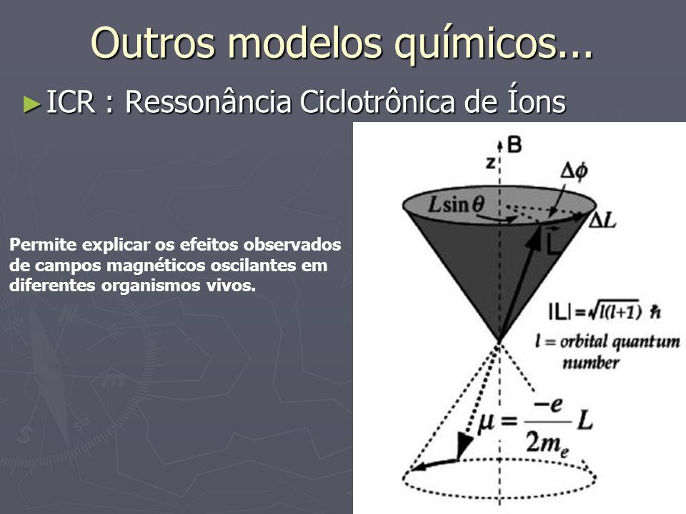 Outros modelos químicos... ICR : Ressonância Ciclotrônica de Íons ICR : Ressonância Ciclotrônica de Íons Permite explicar os efeitos observados de cam