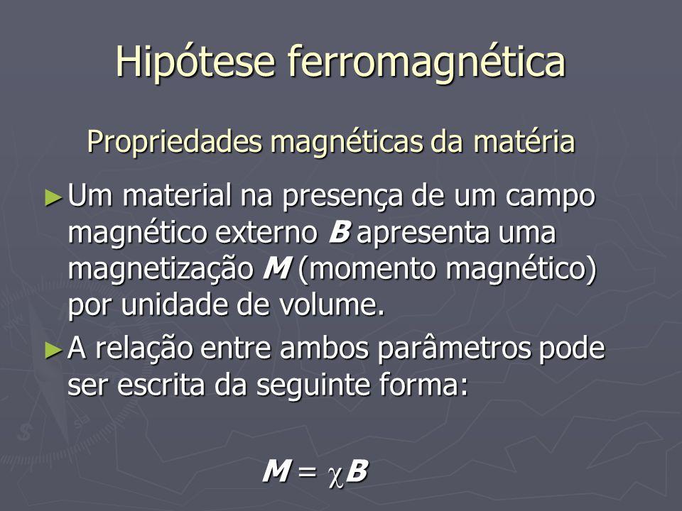 Hipótese ferromagnética Propriedades magnéticas da matéria Um material na presença de um campo magnético externo B apresenta uma magnetização M (momen