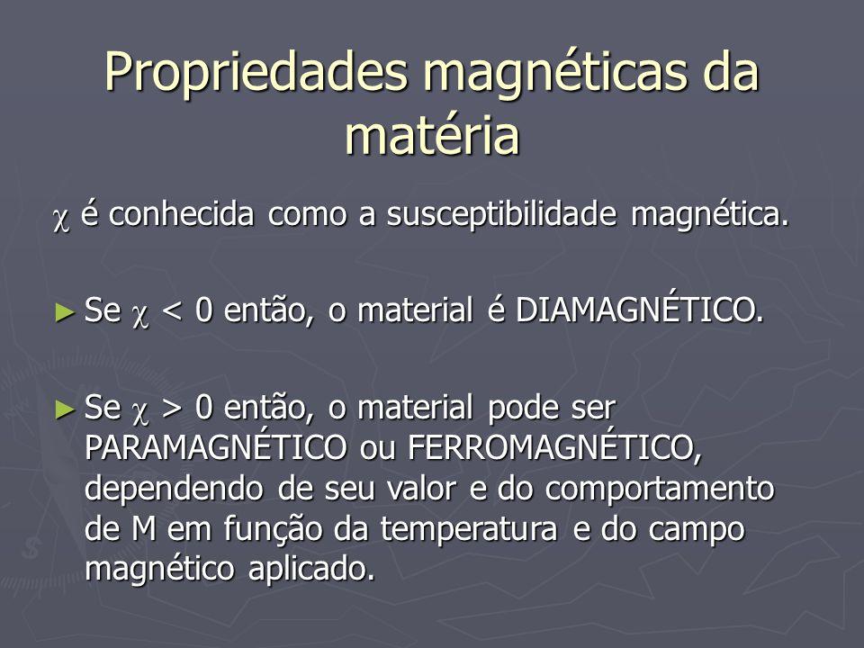 Propriedades magnéticas da matéria é conhecida como a susceptibilidade magnética. é conhecida como a susceptibilidade magnética. Se < 0 então, o mater