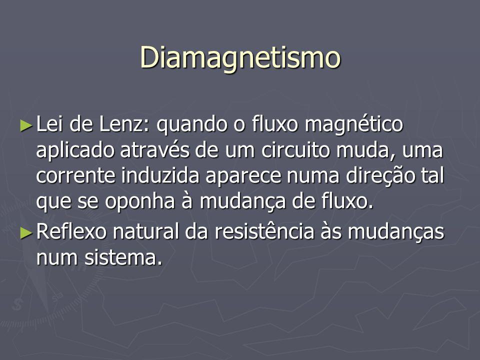 Diamagnetismo Lei de Lenz: quando o fluxo magnético aplicado através de um circuito muda, uma corrente induzida aparece numa direção tal que se oponha à mudança de fluxo.