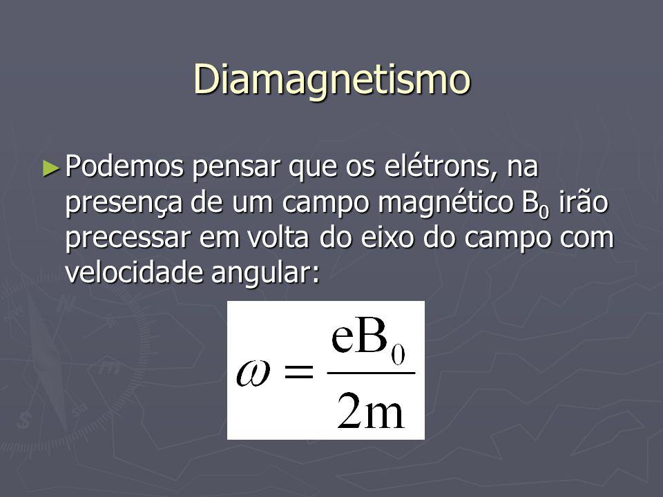 Diamagnetismo Podemos pensar que os elétrons, na presença de um campo magnético B 0 irão precessar em volta do eixo do campo com velocidade angular: Podemos pensar que os elétrons, na presença de um campo magnético B 0 irão precessar em volta do eixo do campo com velocidade angular: