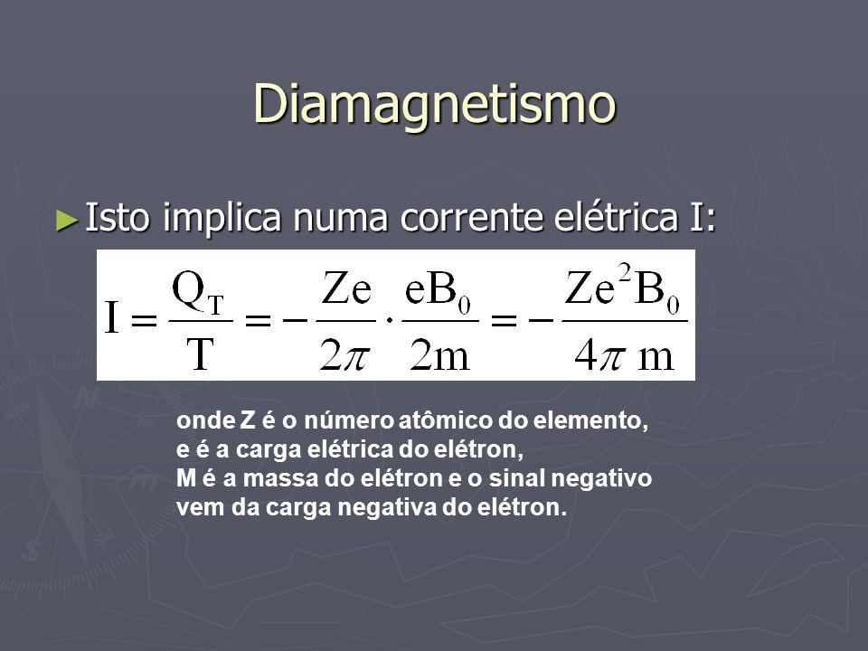 Diamagnetismo Isto implica numa corrente elétrica I: Isto implica numa corrente elétrica I: onde Z é o número atômico do elemento, e é a carga elétrica do elétron, M é a massa do elétron e o sinal negativo vem da carga negativa do elétron.