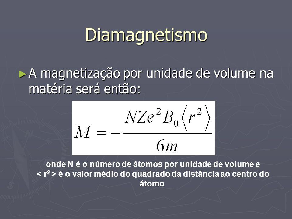 Diamagnetismo A magnetização por unidade de volume na matéria será então: A magnetização por unidade de volume na matéria será então: onde N é o númer