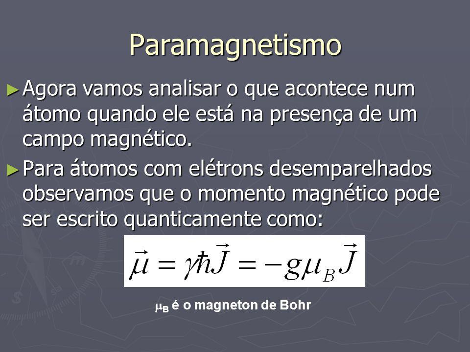 Paramagnetismo Agora vamos analisar o que acontece num átomo quando ele está na presença de um campo magnético. Agora vamos analisar o que acontece nu