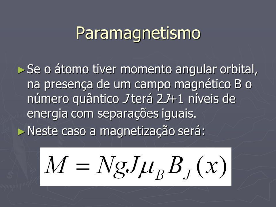 Paramagnetismo Se o átomo tiver momento angular orbital, na presença de um campo magnético B o número quântico J terá 2J+1 níveis de energia com separ