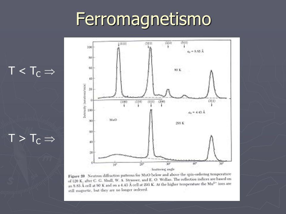 Ferromagnetismo T < T C T > T C
