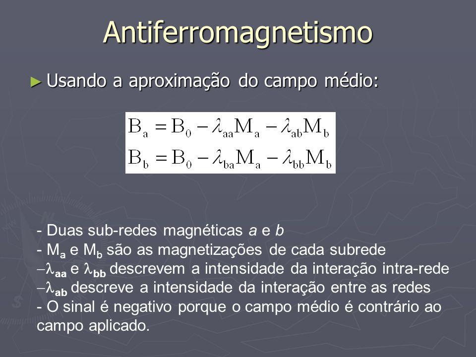 Antiferromagnetismo Usando a aproximação do campo médio: Usando a aproximação do campo médio: - Duas sub-redes magnéticas a e b - M a e M b são as magnetizações de cada subrede aa e bb descrevem a intensidade da interação intra-rede ab descreve a intensidade da interação entre as redes - O sinal é negativo porque o campo médio é contrário ao campo aplicado.