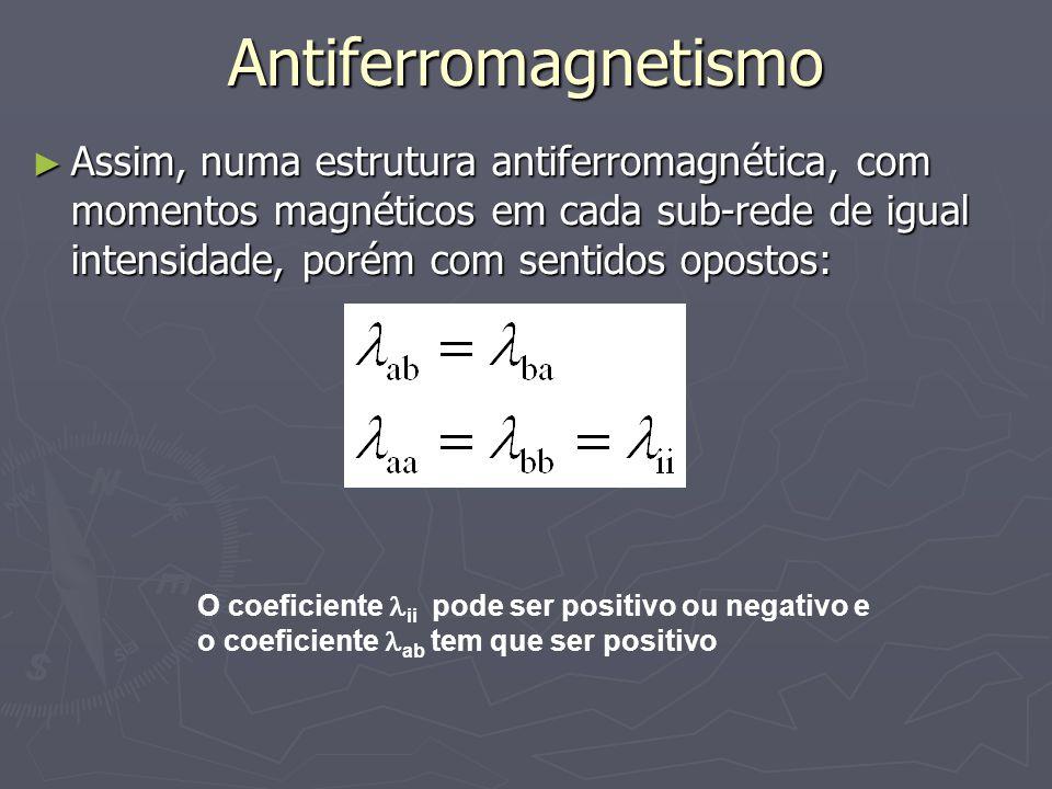 Antiferromagnetismo Assim, numa estrutura antiferromagnética, com momentos magnéticos em cada sub-rede de igual intensidade, porém com sentidos opostos: Assim, numa estrutura antiferromagnética, com momentos magnéticos em cada sub-rede de igual intensidade, porém com sentidos opostos: O coeficiente ii pode ser positivo ou negativo e o coeficiente ab tem que ser positivo