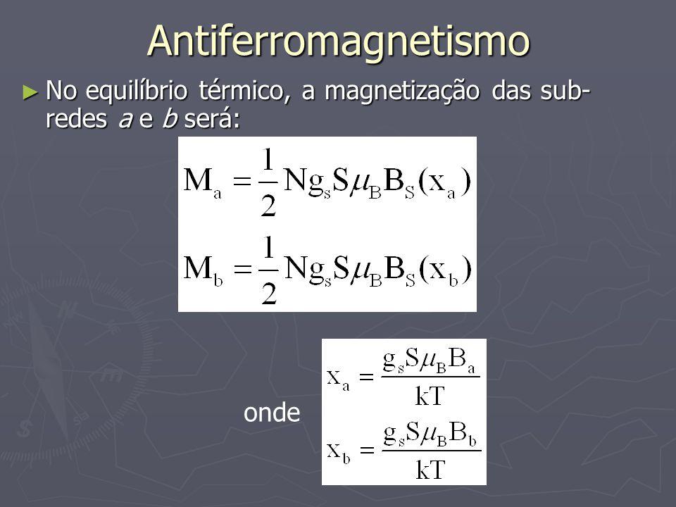Antiferromagnetismo No equilíbrio térmico, a magnetização das sub- redes a e b será: No equilíbrio térmico, a magnetização das sub- redes a e b será: