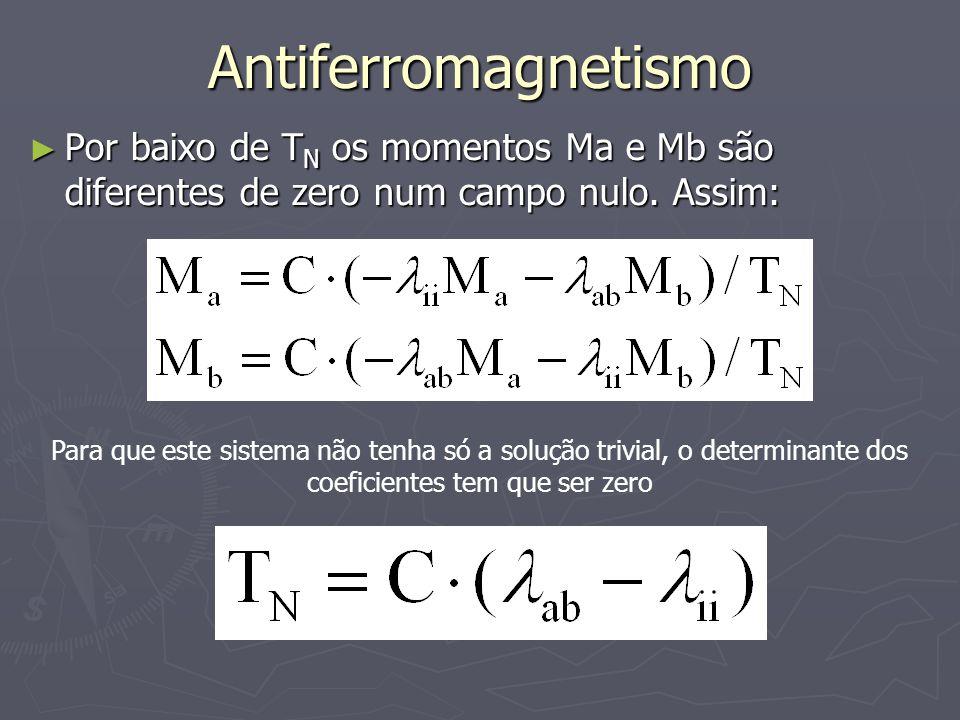 Antiferromagnetismo Por baixo de T N os momentos Ma e Mb são diferentes de zero num campo nulo. Assim: Por baixo de T N os momentos Ma e Mb são difere