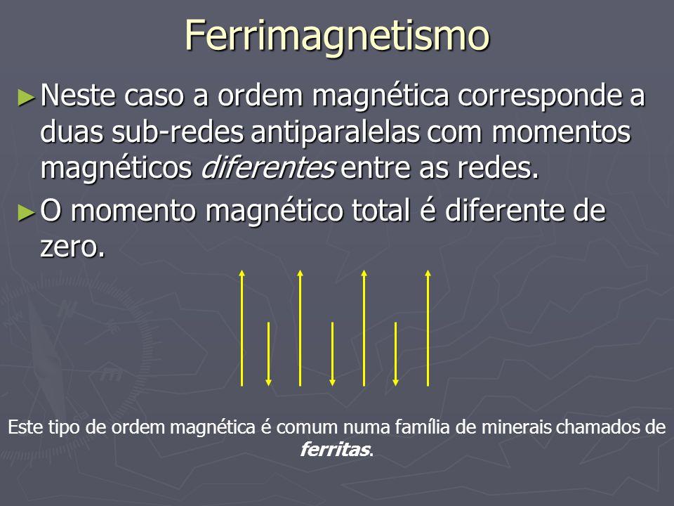 Ferrimagnetismo Neste caso a ordem magnética corresponde a duas sub-redes antiparalelas com momentos magnéticos diferentes entre as redes. Neste caso
