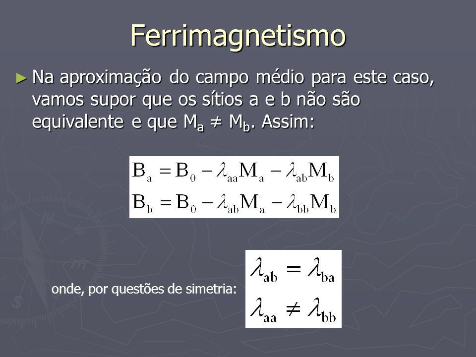 Ferrimagnetismo Na aproximação do campo médio para este caso, vamos supor que os sítios a e b não são equivalente e que M a M b. Assim: Na aproximação