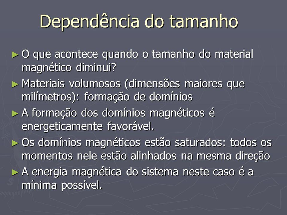 Dependência do tamanho O que acontece quando o tamanho do material magnético diminui.