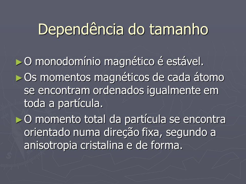 Dependência do tamanho O monodomínio magnético é estável. O monodomínio magnético é estável. Os momentos magnéticos de cada átomo se encontram ordenad