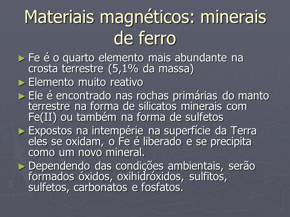 Materiais magnéticos: minerais de ferro Fe é o quarto elemento mais abundante na crosta terrestre (5,1% da massa) Fe é o quarto elemento mais abundante na crosta terrestre (5,1% da massa) Elemento muito reativo Elemento muito reativo Ele é encontrado nas rochas primárias do manto terrestre na forma de silicatos minerais com Fe(II) ou também na forma de sulfetos Ele é encontrado nas rochas primárias do manto terrestre na forma de silicatos minerais com Fe(II) ou também na forma de sulfetos Expostos na intempérie na superfície da Terra eles se oxidam, o Fe é liberado e se precipita como um novo mineral.