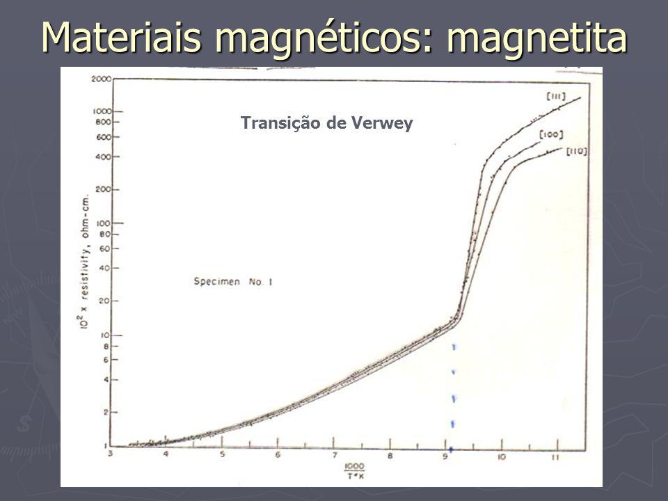 Materiais magnéticos: magnetita Transição de Verwey
