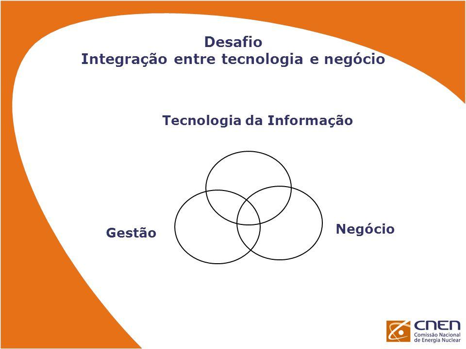 Política de Segurança Documentação Grande volume de trabalho para: Elaborar Imprimir Distribuir Implementar Ensinar Atualizar