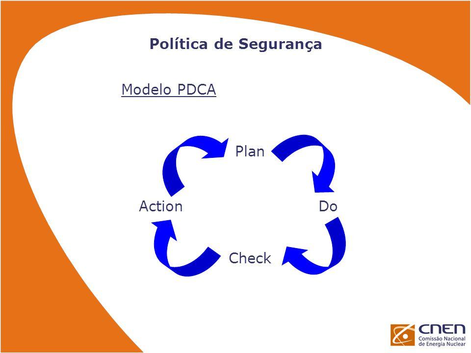 Política de Segurança Modelo PDCA Plan Action Do Check