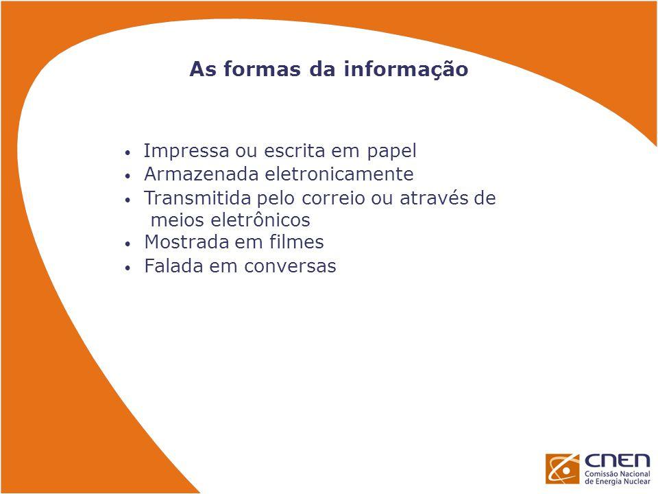 As formas da informação Impressa ou escrita em papel Armazenada eletronicamente Transmitida pelo correio ou através de meios eletrônicos Mostrada em filmes Falada em conversas