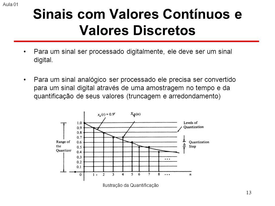 13 Sinais com Valores Contínuos e Valores Discretos Para um sinal ser processado digitalmente, ele deve ser um sinal digital.