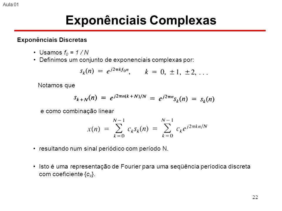 22 Exponênciais Complexas resultando num sinal periódico com período N.