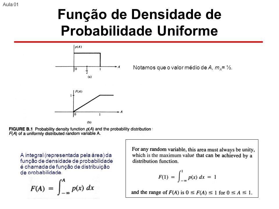 27 Função de Densidade de Probabilidade Uniforme Aula 01 Notamos que o valor médio de A, m A = ½.