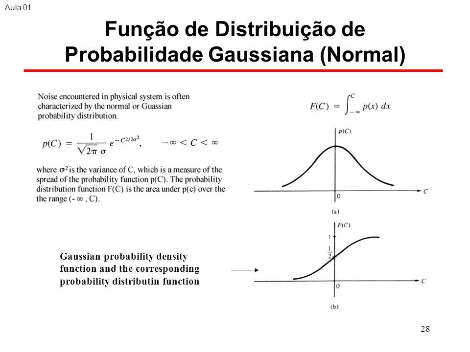 28 Função de Distribuição de Probabilidade Gaussiana (Normal) Aula 01 Gaussian probability density function and the corresponding probability distributin function