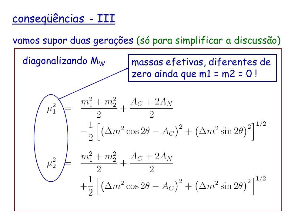conseqüências - III vamos supor duas gerações (só para simplificar a discussão) no vácuo Matriz de massa Matriz de mistura na matéria diagonalizando M W massas efetivas, diferentes de zero ainda que m1 = m2 = 0 !