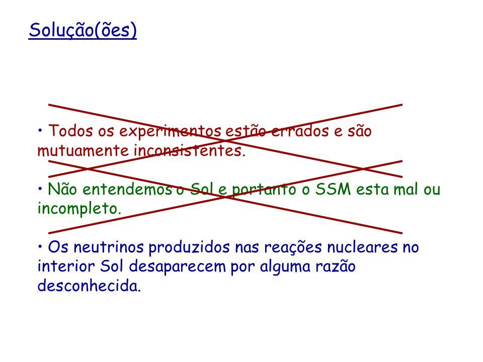 Solução(ões) Todos os experimentos estão errados e são mutuamente inconsistentes. Não entendemos o Sol e portanto o SSM esta mal ou incompleto. Os neu