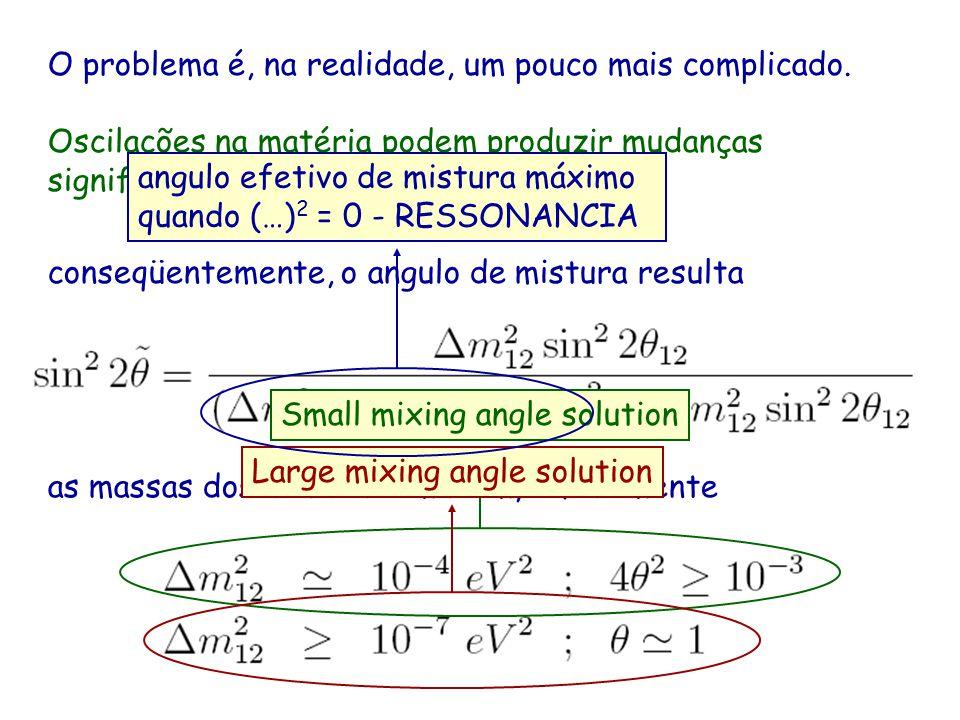 O problema é, na realidade, um pouco mais complicado. Oscilações na matéria podem produzir mudanças significativas ! Lembrar que a propagação de neutr